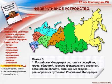 совсем список представительств субъектов российской федерации в москве вспомнились